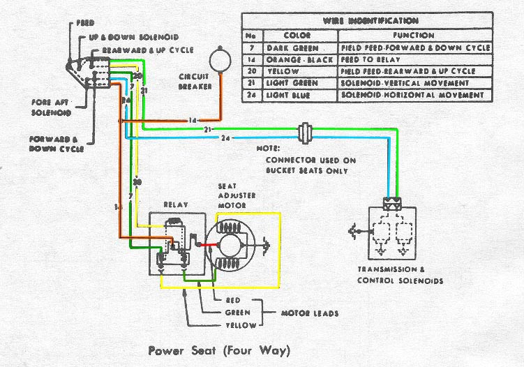 69 Mustang Ignition Switch Wiring Diagram 69 Free Engine